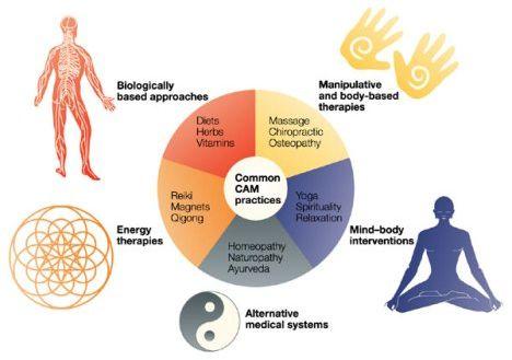 careers in holistic medicine